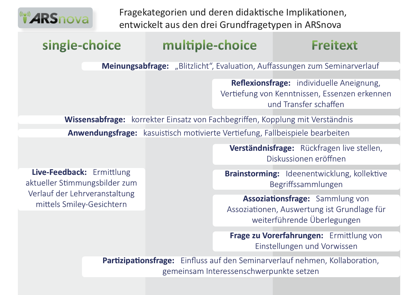 Abbildung aus http://www.medienimpulse.at/articles/view/656